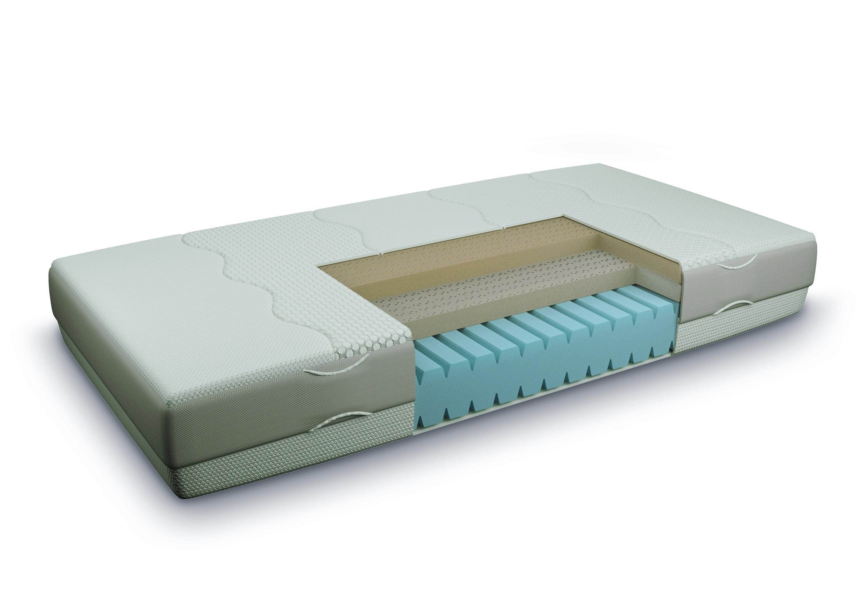 matras comforte 500 zorgbedden matras geschikt voor ouderen slaapkenner Nico van de Nes schagen